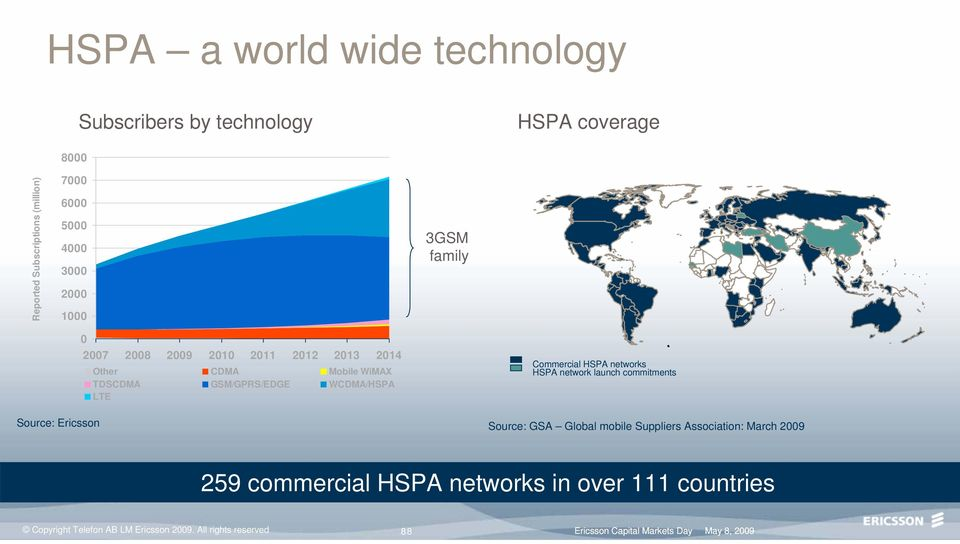 WCDMA/HSPA LTE Commercial HSPA networks HSPA network launch commitments Source: GSA Global mobile Suppliers Association: March 2009 259