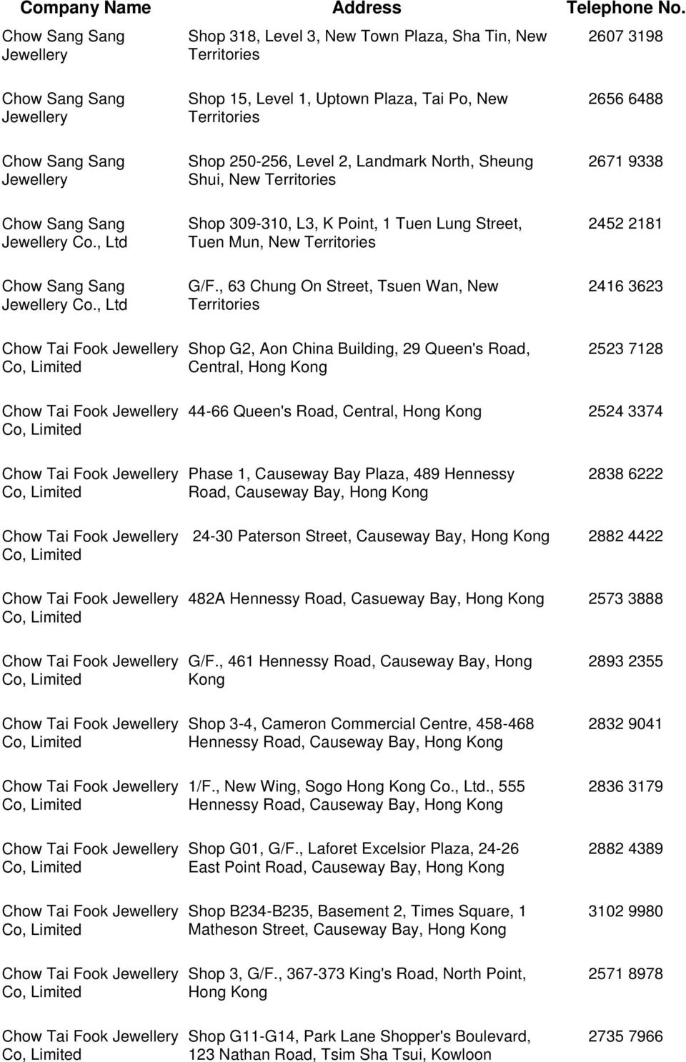 , 63 Chung On Street, Tsuen Wan, New 2416 3623 Shop G2, Aon China Building, 29 Queen's Road, Central, Hong 2523 7128 44-66 Queen's Road, Central, Hong 2524 3374 Phase 1, Causeway Bay Plaza, 489