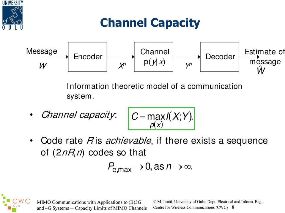Estimate of message Ŵ Channel capacity: C = maxi( X; Y ).