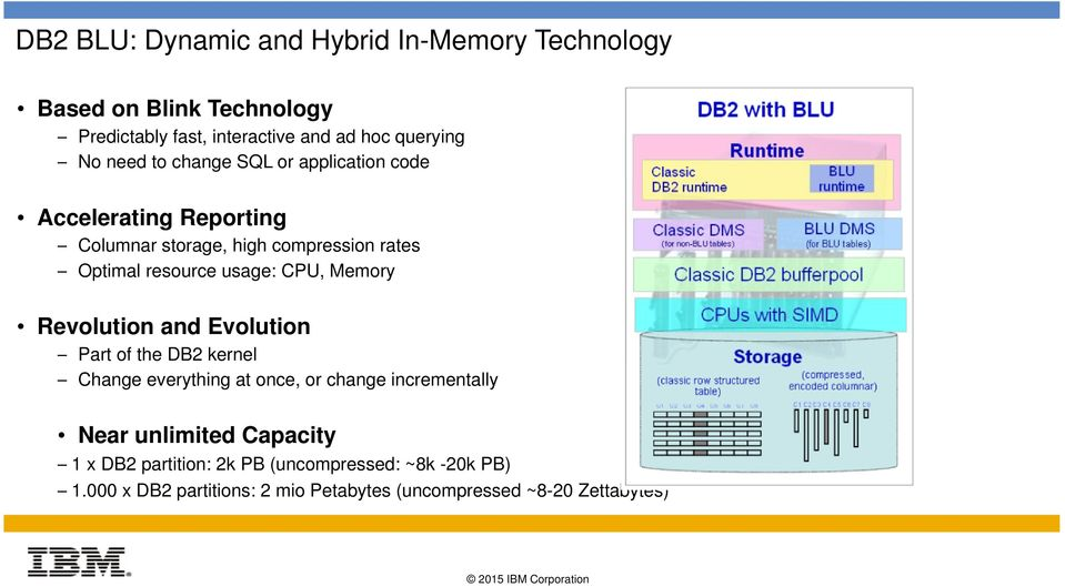 CPU, Memory Revolution and Evolution Part of the DB2 kernel Change everything at once, or change incrementally Near unlimited
