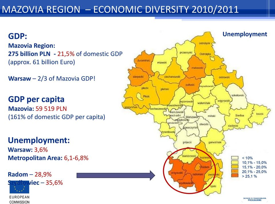 GDP per capita Mazovia: 59 519 PLN (161% of domestic GDP per capita) Unemployment