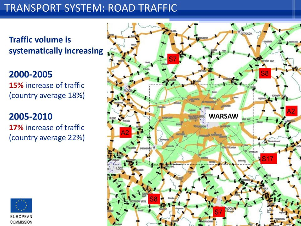 traffic (country average 18%) S7 S8 2005-2010 17%