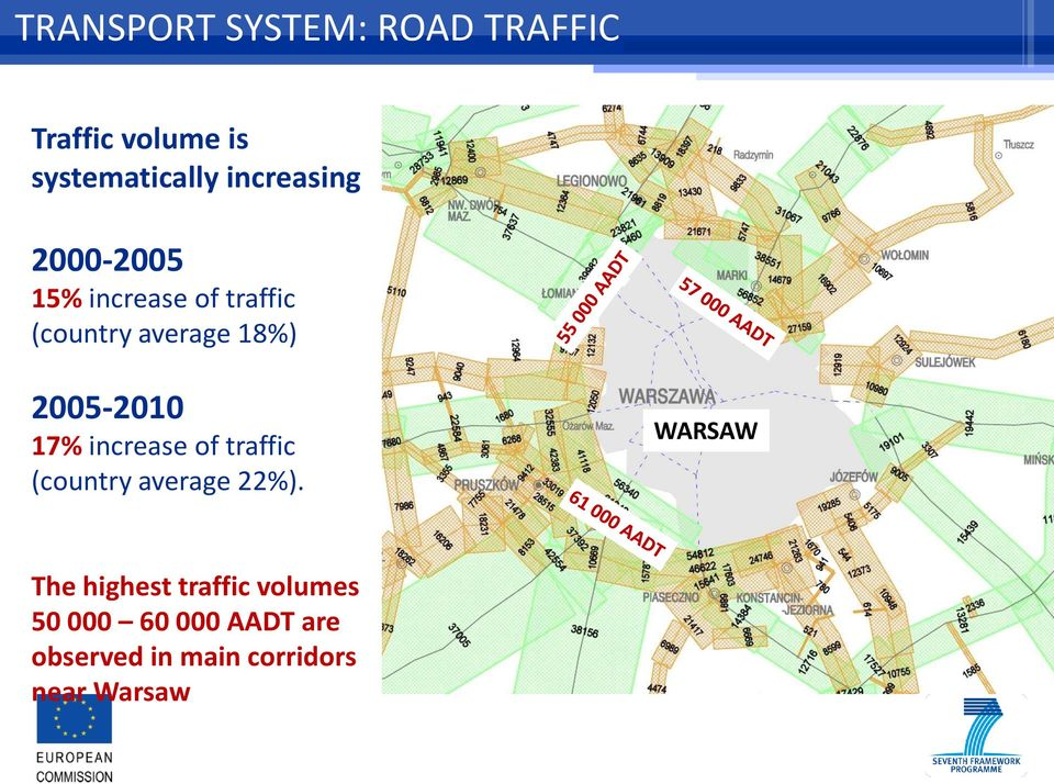 2005-2010 17% increase of traffic (country average 22%).