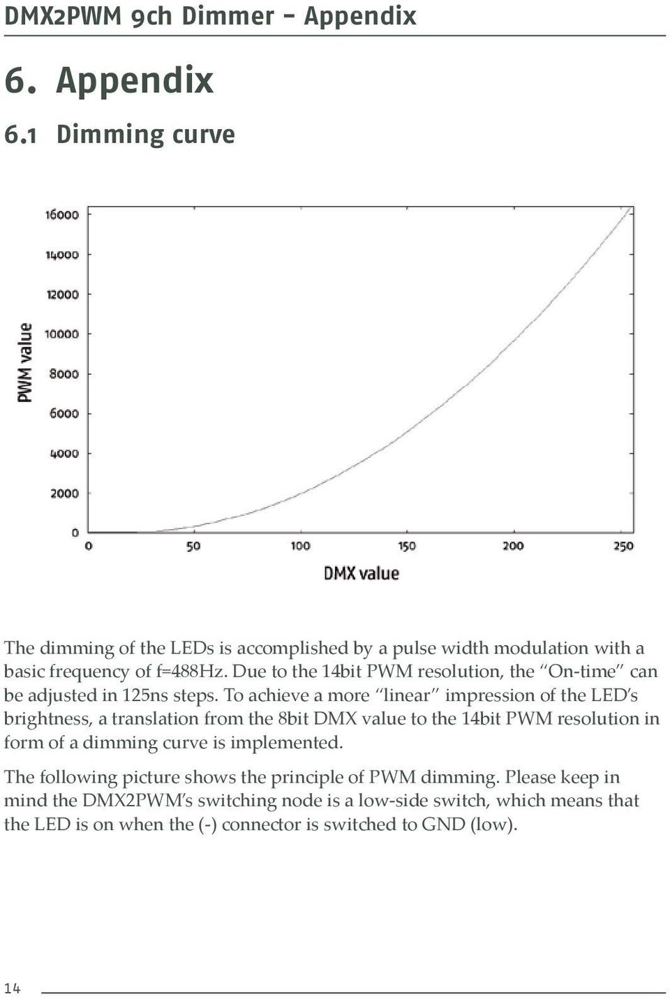 To achieve a more linear impression of the LED s brightness, a translation from the 8bit DMX value to the 14bit PWM resolution in form of a dimming curve