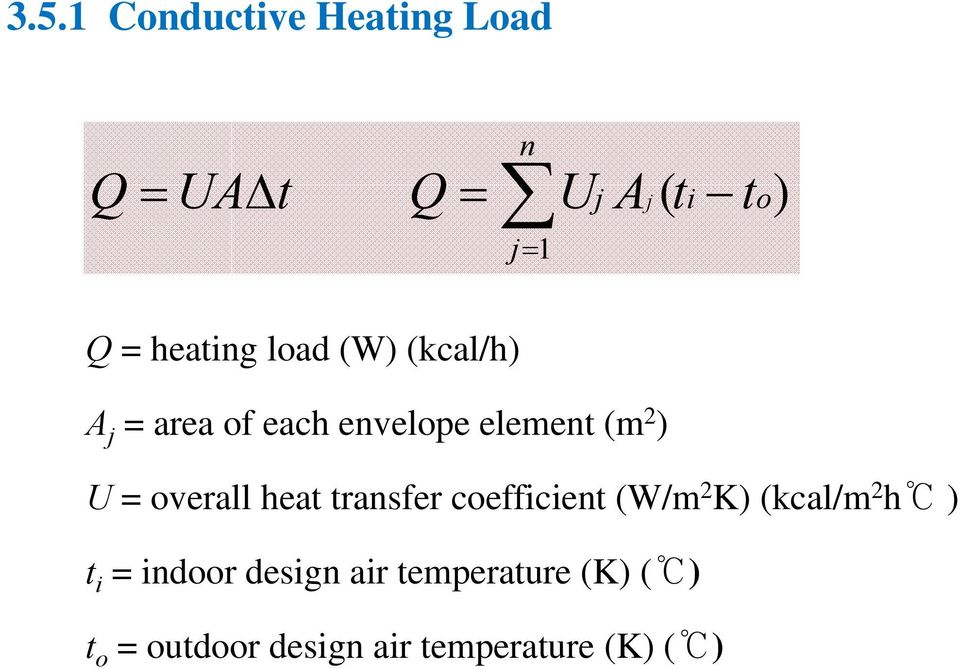 = overall heat transfer coefficient (W/m 2 K) (kcal/m 2 h ) t i =
