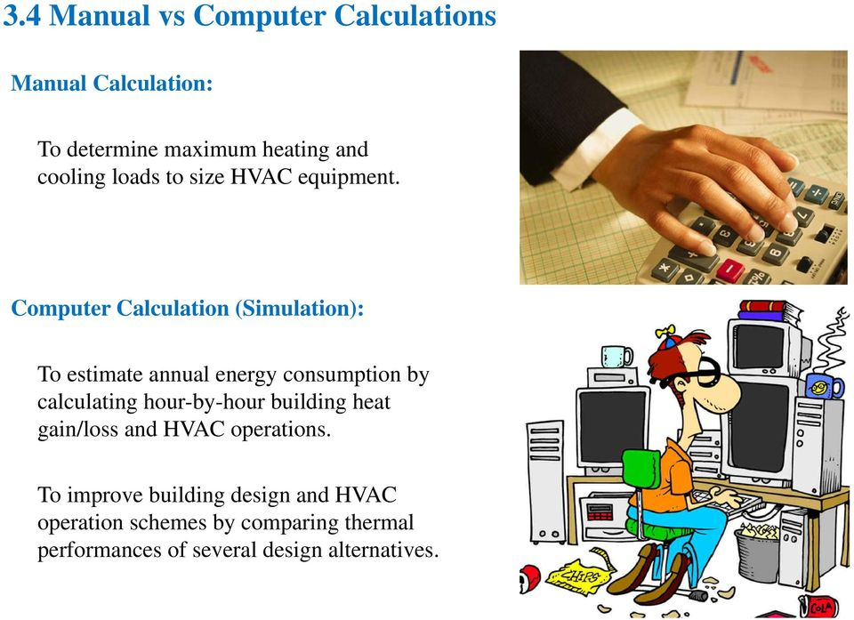 Computer Calculation (Simulation): To estimate annual energy consumption by calculating