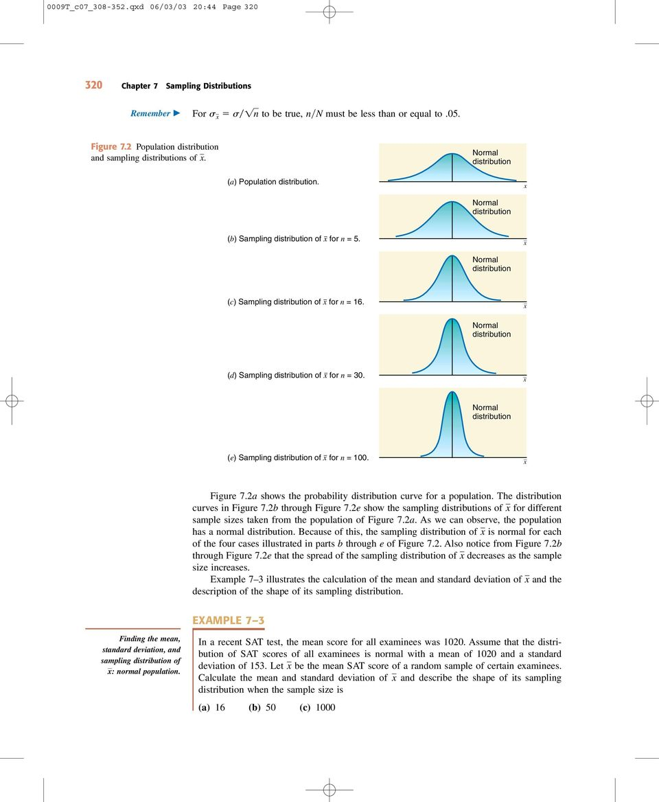 Normal distribution (c) Sampling distribution of for n = 16. Normal distribution (d) Sampling distribution of for n = 30. Normal distribution (e) Sampling distribution of for n = 100. Figure 7.