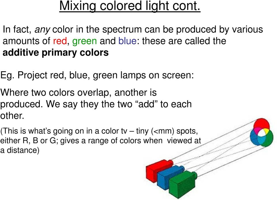 called the additive primary colors Eg.