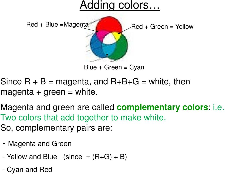 Magenta and green are called complementary colors: i.e. Two colors that add together to make white.