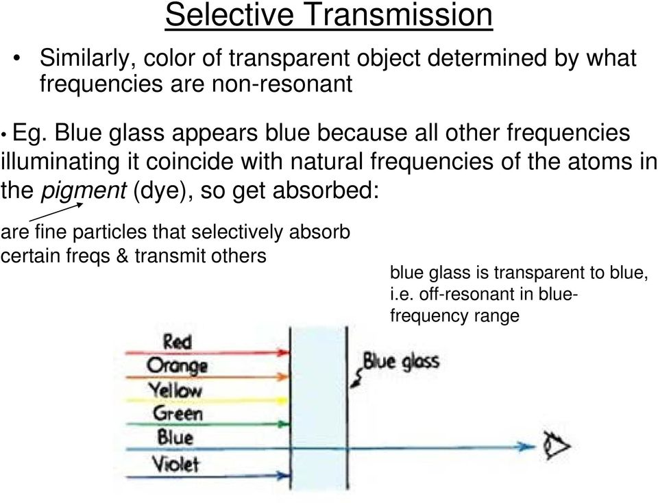 Blue glass appears blue because all other frequencies illuminating it coincide with natural frequencies