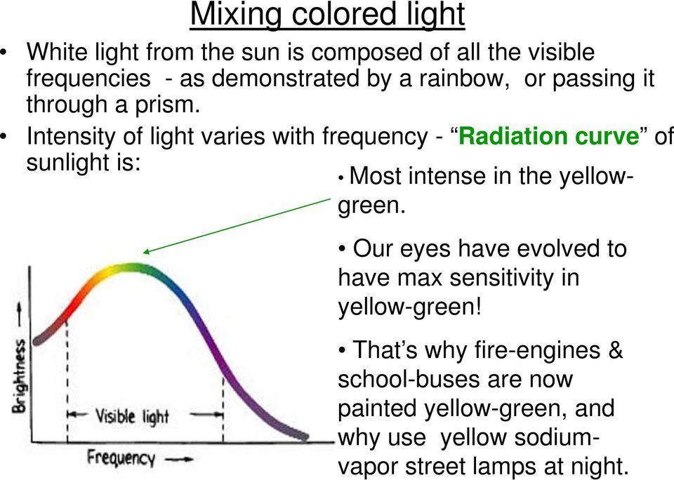 Intensity of light varies with frequency - Radiation curve of sunlight is: Most intense in the yellowgreen.