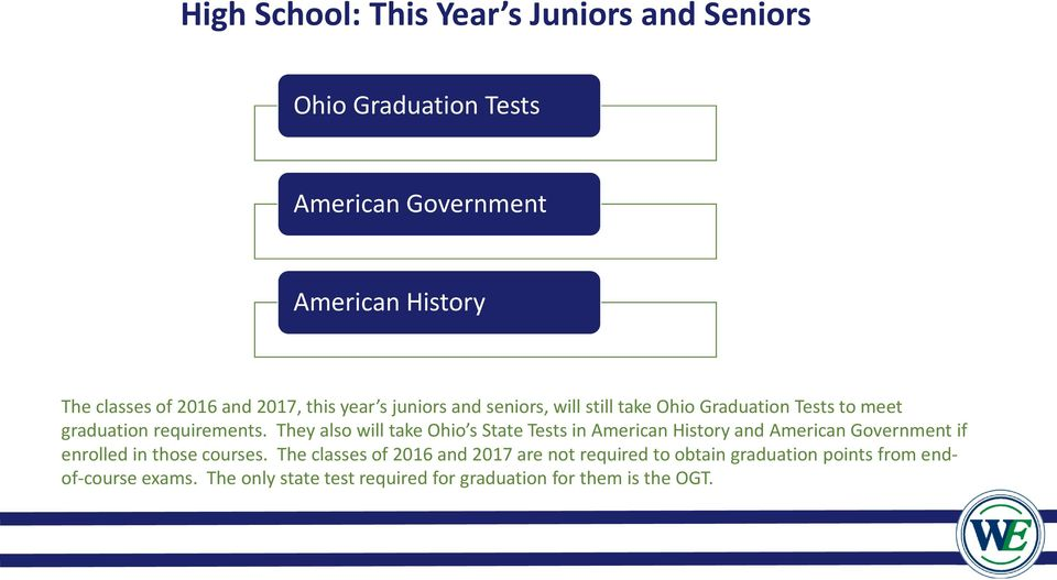 They also will take Ohio s State Tests in American History and American Government if enrolled in those courses.