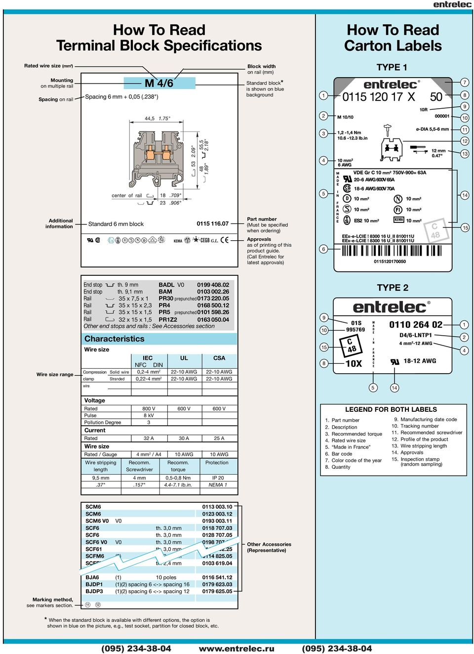 07 Part number (Must be specified when ordering) Approvals as of printing of this product guide. (Call Entrelec for latest approvals) 6 5 Wire size range End stop th. mm BADL V0 0 0.0 End stop th.