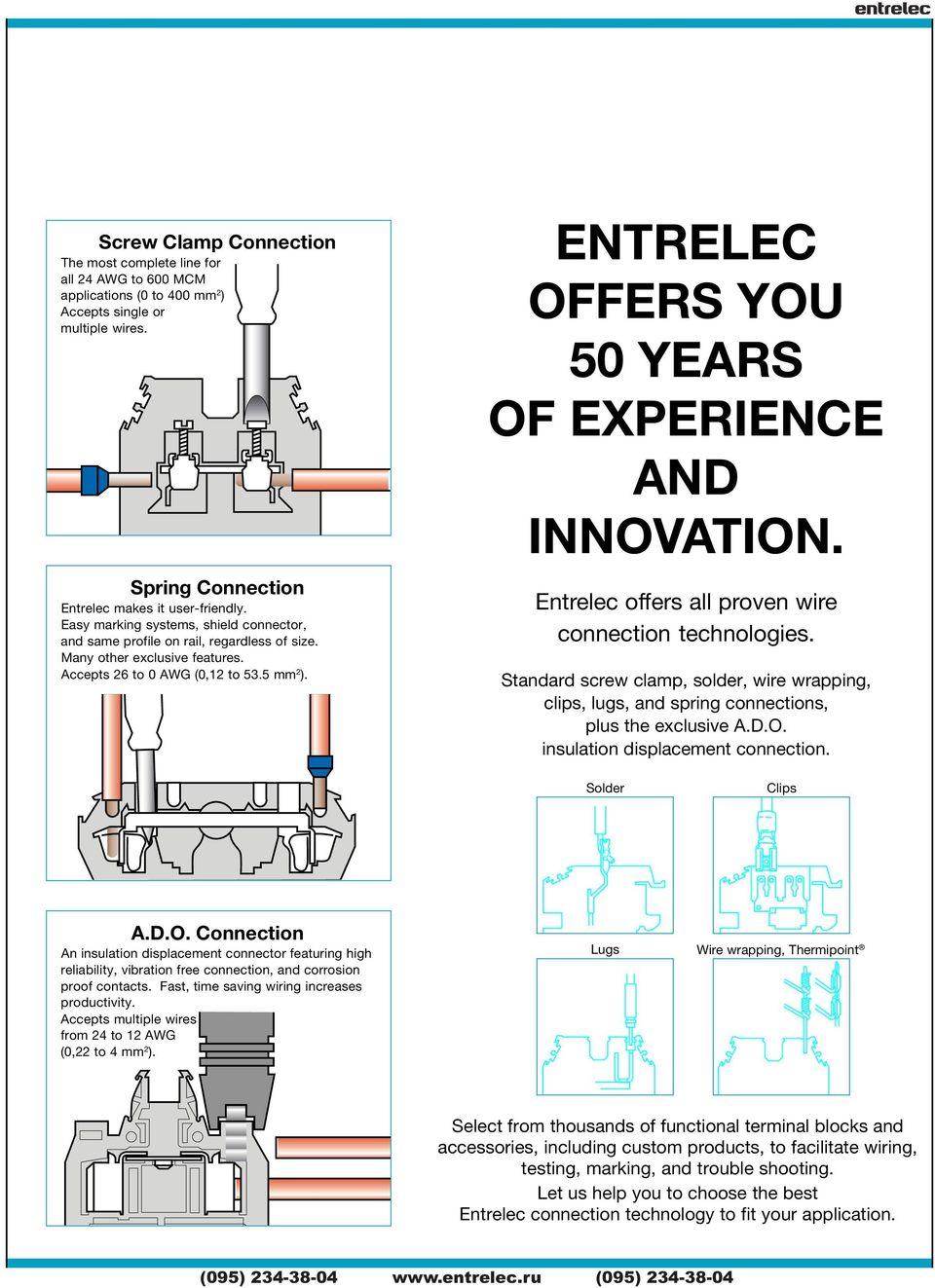 ENTRELEC OFFERS YOU 50 YEARS OF EXPERIENCE AND INNOVATION. Entrelec offers all proven wire technologies. Standard screw clamp, solder, wire wrapping, clips, lugs, and spring s, plus the exclusive A.D.O. insulation displacement.
