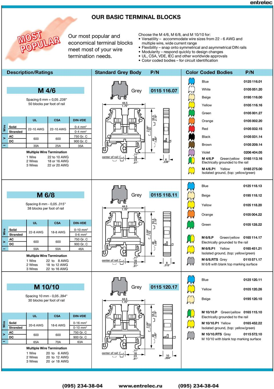 respond quickly to design changes UL, CSA, VDE, IEC and other worldwide approvals Color coded bodies for circuit identification Description/Ratings Standard Grey Body P/N Color Coded Bodies P/N Blue