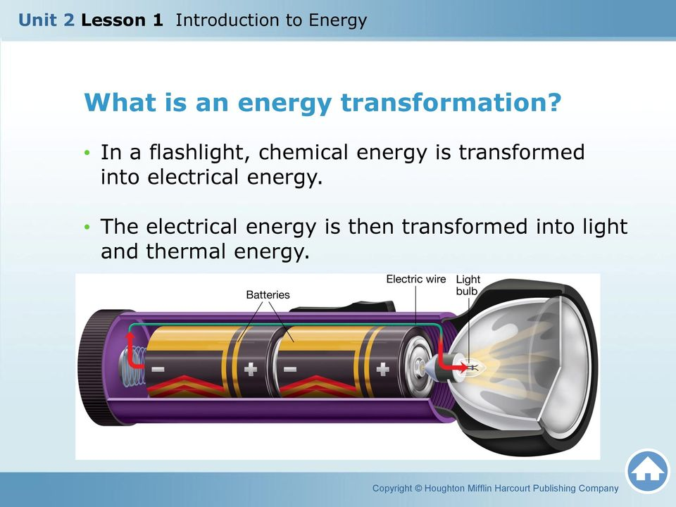 transformed into electrical energy.