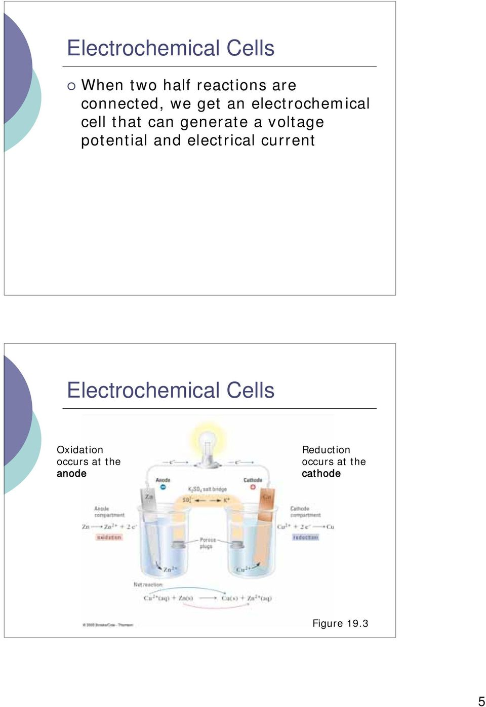 potential and electrical current Electrochemical Cells