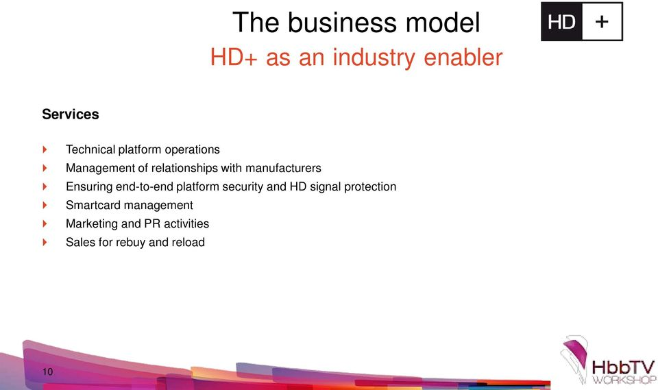 Ensuring end-to-end platform security and HD signal protection