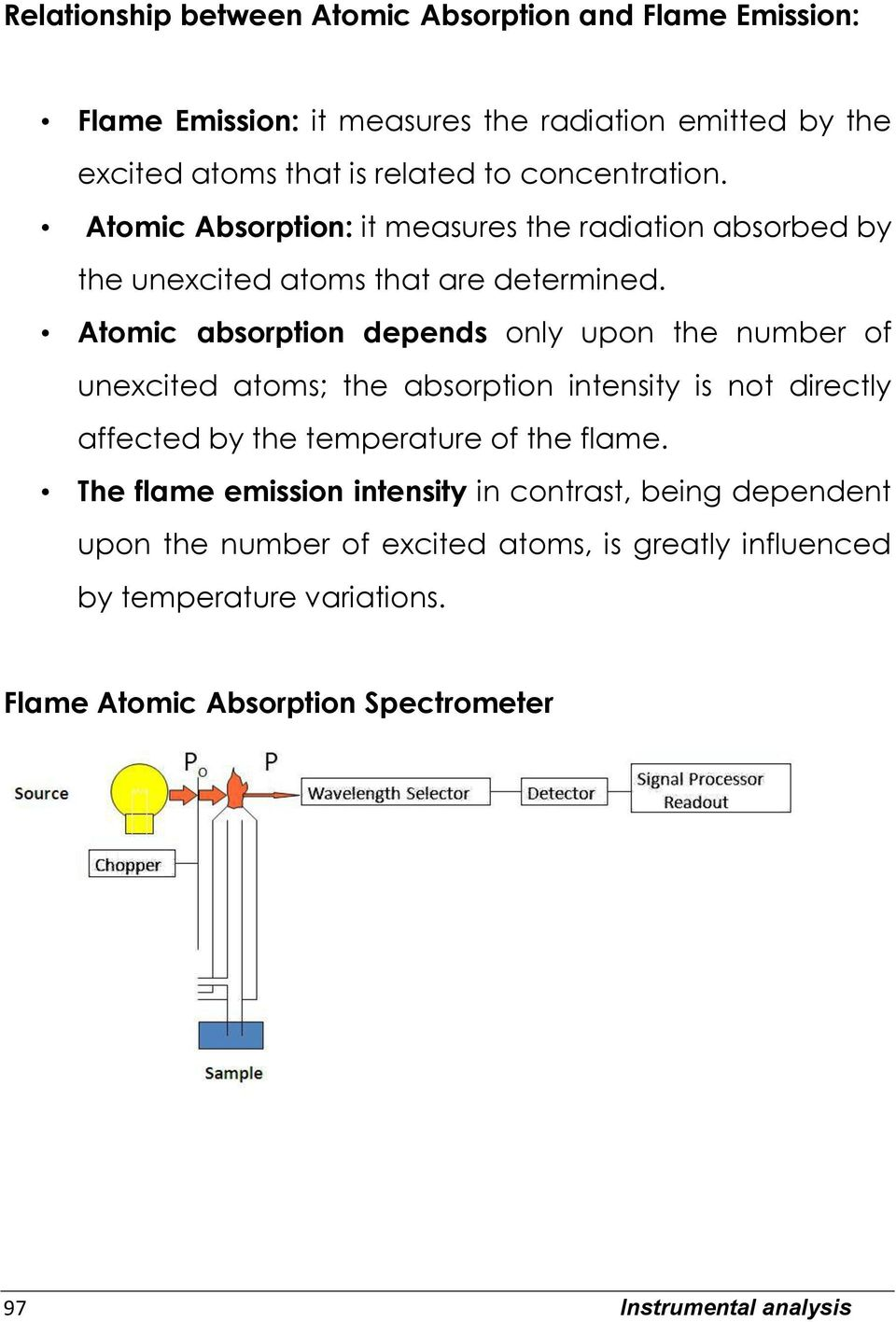 Atomic absorption depends only upon the number of unexcited atoms; the absorption intensity is not directly affected by the temperature of the flame.