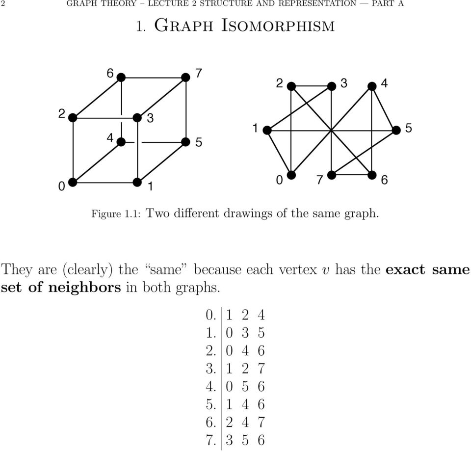: Two different drawings of the same graph.