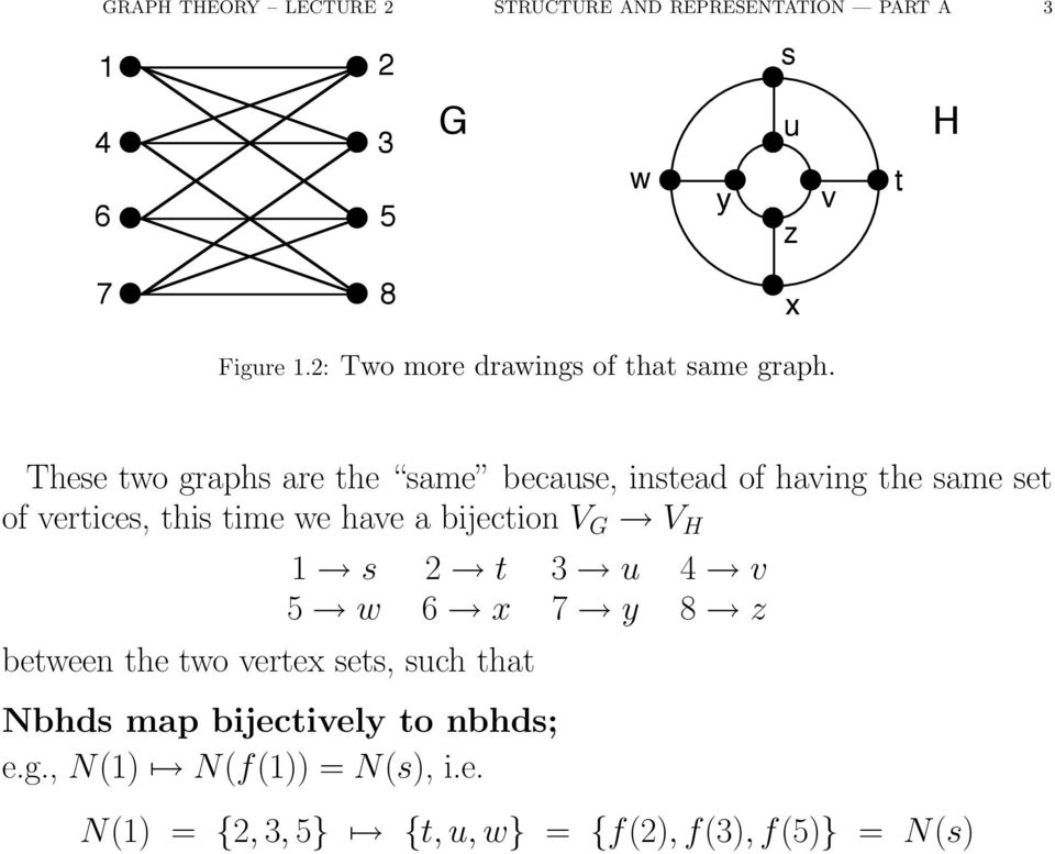 These two graphs are the same because, instead of having the same set of vertices, this time we have a