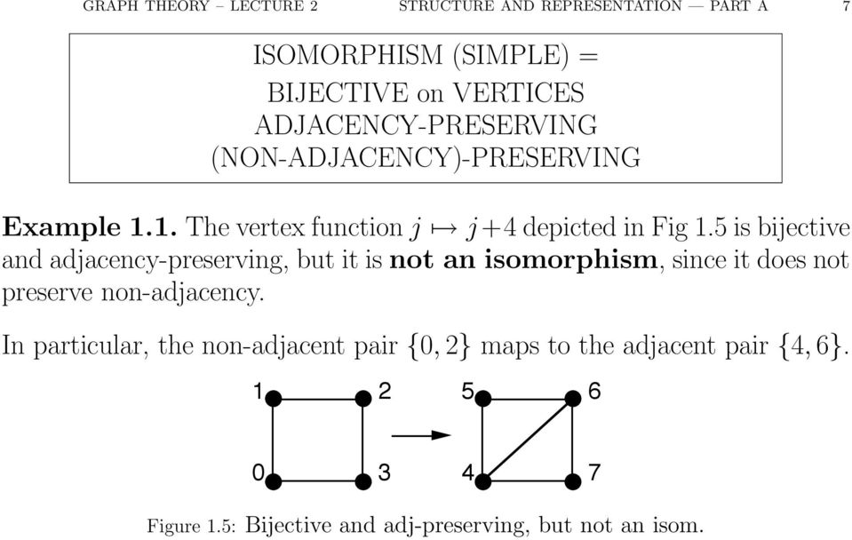 5 is bijective and adjacency-preserving, but it is not an isomorphism, since it does not preserve non-adjacency.