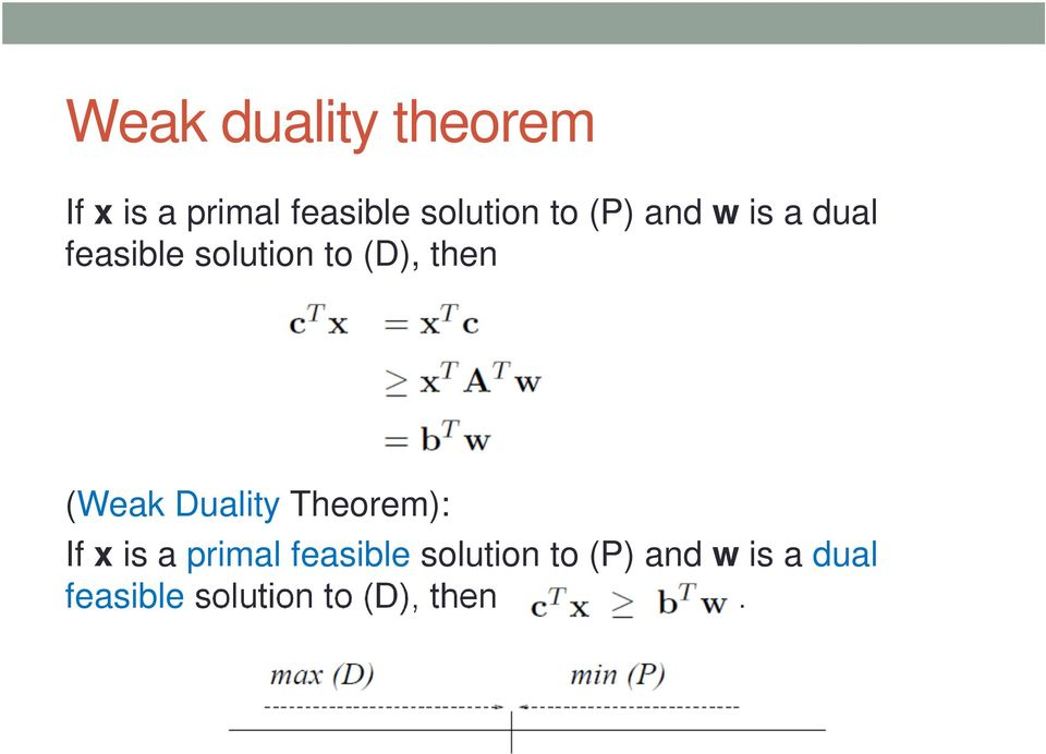(Weak Duality Theorem): If x is a primal feasible