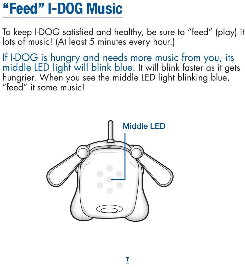 ) If I-DOG is hungry and needs more music from you, its middle LED light will blink