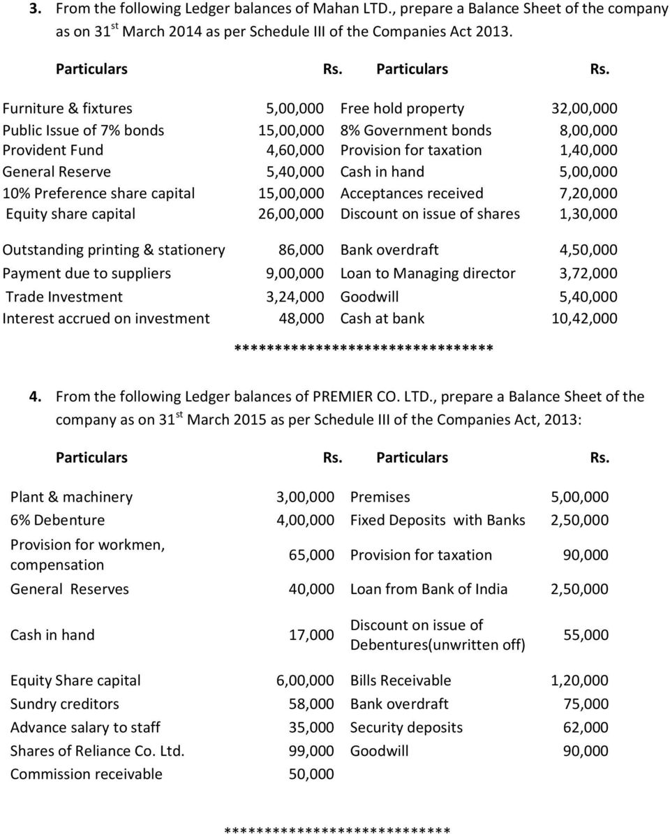 Furniture & fixtures 5,00,000 Free hold property 32,00,000 Public Issue of 7% bonds 15,00,000 8% Government bonds 8,00,000 Provident Fund 4,60,000 Provision for taxation 1,40,000 General Reserve