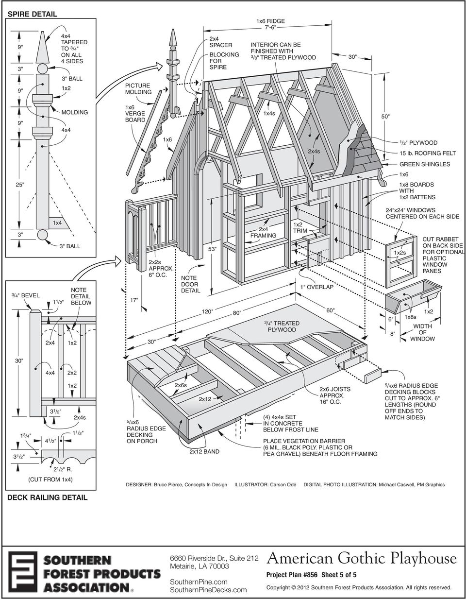 "NOTE DOOR DETAIL 53"" 120"" 80"" FRAMING 3 /4"" TREATED PLYWOOD TRIM 1"" OVERLAP 60"" 24""x24"" WINDOWS CENTERED ON EACH SIDE 6"" 1x8s 8"" s CUT RABBET ON BACK SIDE FOR OPTIONAL PLASTIC WINDOW PANES WIDTH OF"