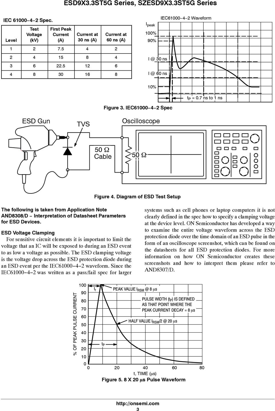 Diagram of ESD Test Setup The following is taken from Application Note AND8308/D Interpretation of Datasheet Parameters for ESD Devices.