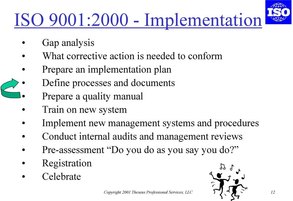 Implement new management systems and procedures Conduct internal audits and management reviews