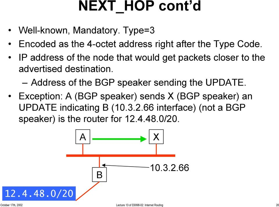 Address of the BGP speaker sending the UPDATE.