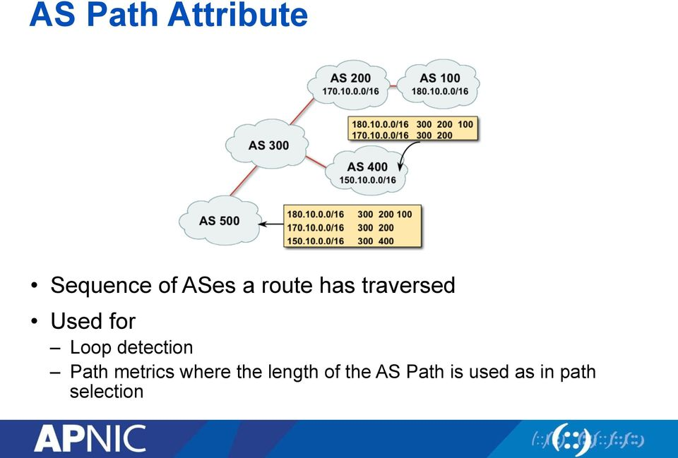 detection Path metrics where the