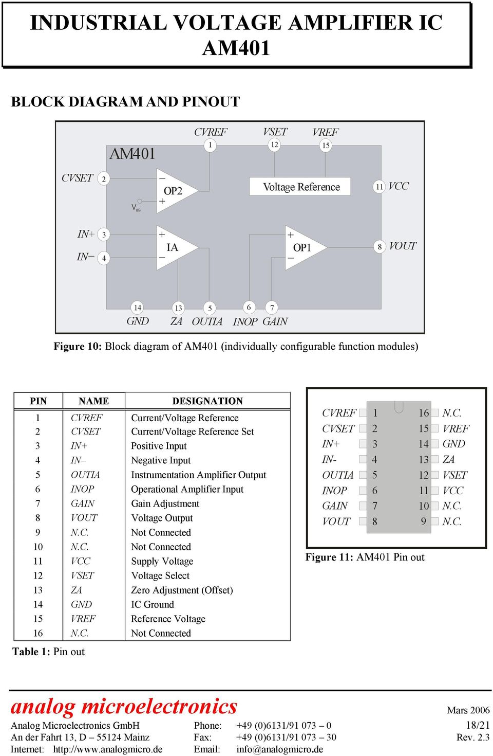 Industrial Voltage Amplifier Ic Am401 Principle Function Pdf Pinout Diagrams Together With High Power Audio Lifier Schematics Operational Input 7 Gain Adjustment 8 Vout Output 9 Nc