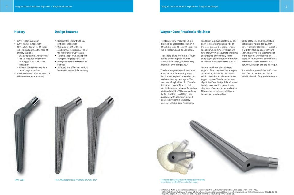 osseointegration Slim neck and short cone for a better range of motion 2006: Additional offset version 125 to better restore the anatomy Uncemented implant with free setting of antetorsion Designed