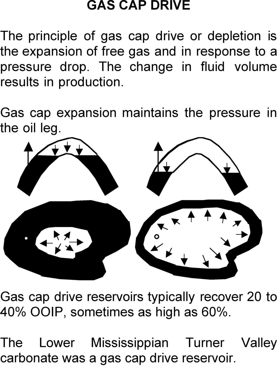 Gas cap expansion maintains the pressure in the oil leg.