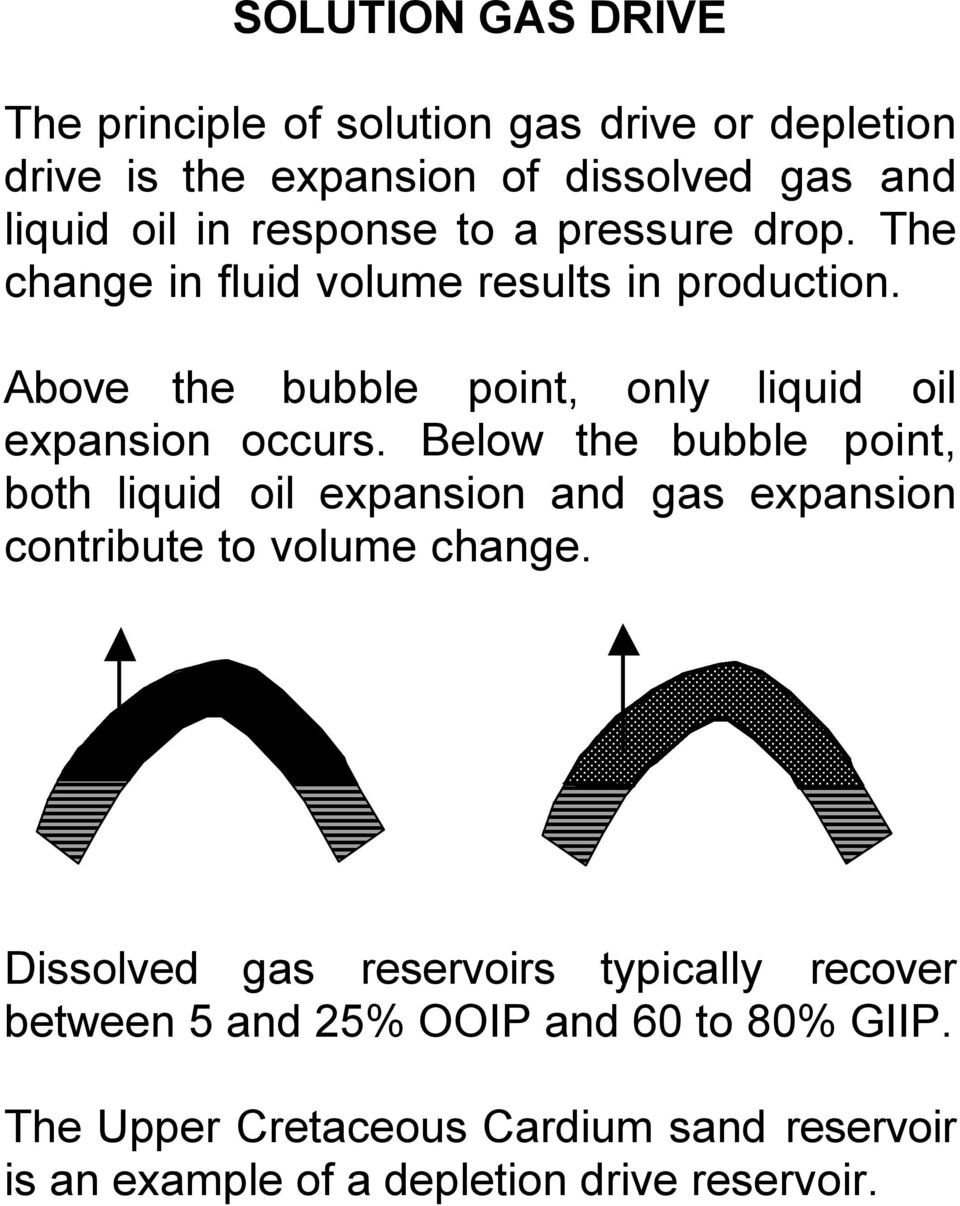 Above the bubble point, only liquid oil expansion occurs.