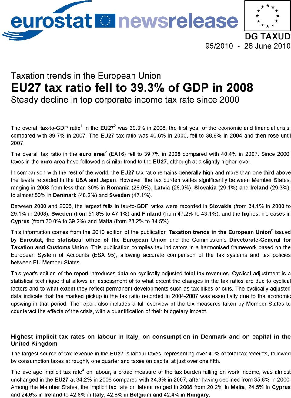 3% in 2008, the first year of the economic and financial crisis, compared with 39.7% in 2007. The EU27 tax ratio was 40.6% in 2000, fell to 38.9% in 2004 and then rose until 2007.