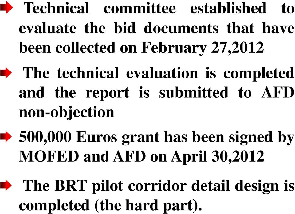 is submitted to AFD non-objection 500,000 Euros grant has been signed by MOFED and