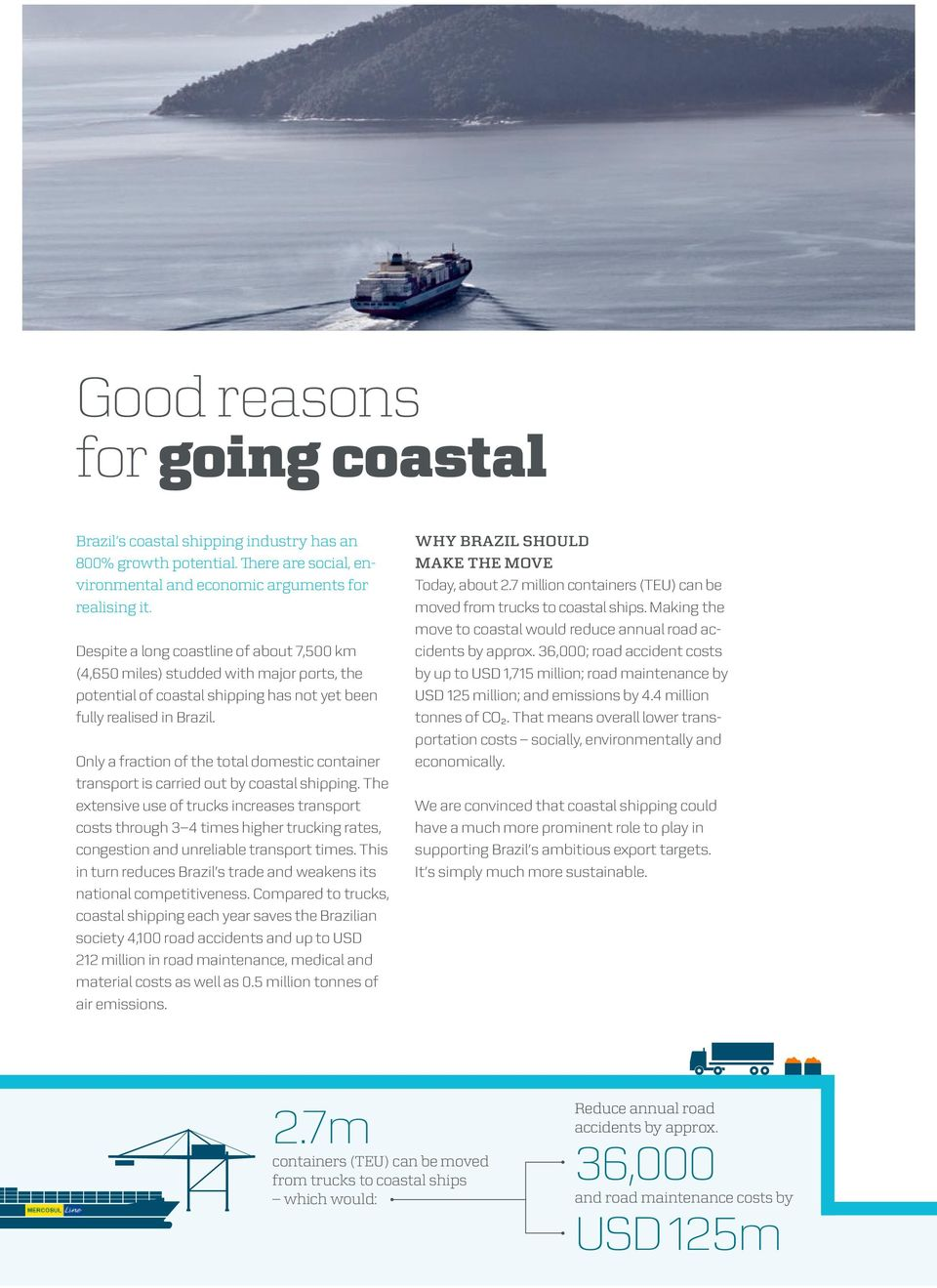 Only a fraction of the total domestic container transport is carried out by coastal shipping.