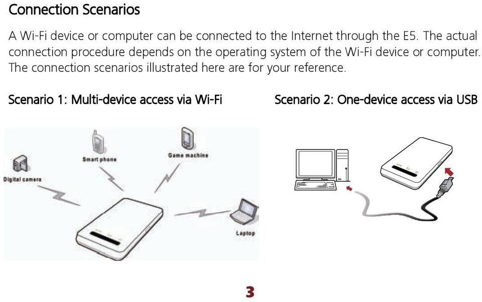 The actual connection procedure depends on the operating system of the Wi-Fi device