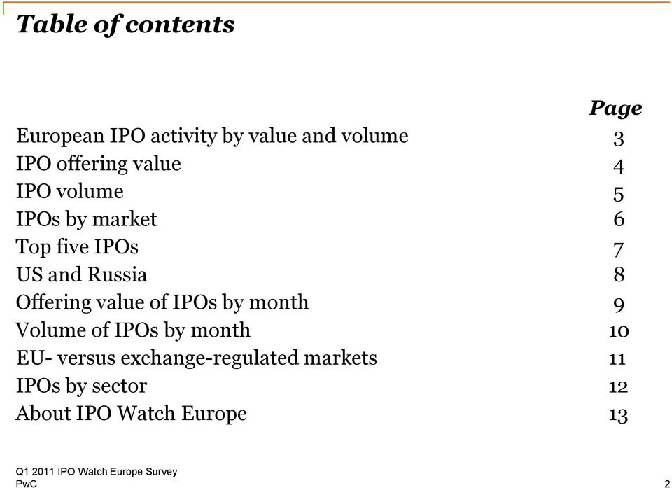 Russia 8 Offering value of IPOs by month 9 Volume of IPOs by month 10 EU-