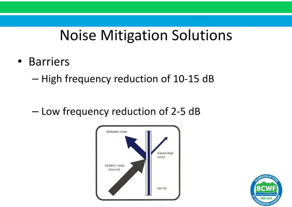 reduction of 10-15 db Low