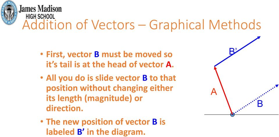 All you do is slide vector B to that position without changing either