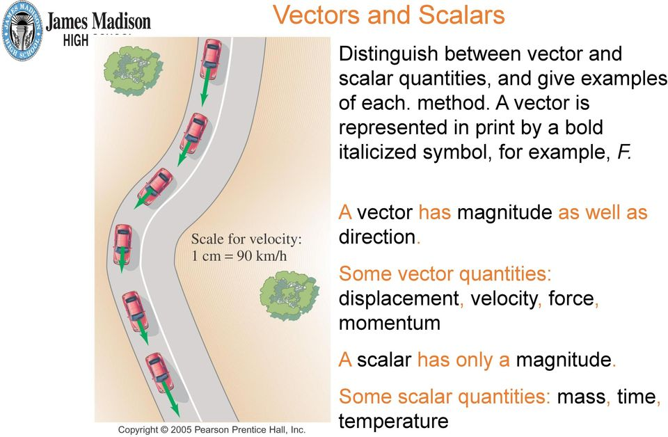 A vector has magnitude as well as direction.