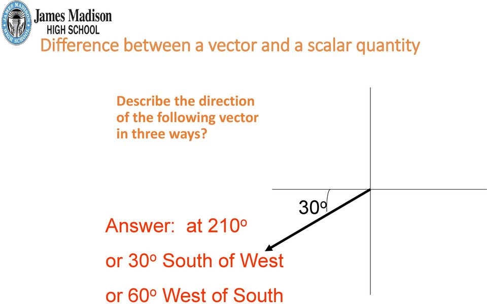 following vector in three ways?