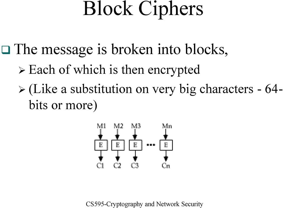 encrypted (Like a substitution on