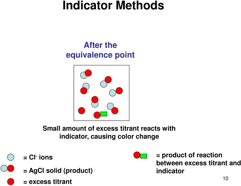 change = Cl - ions = AgCl solid (product) = excess titrant