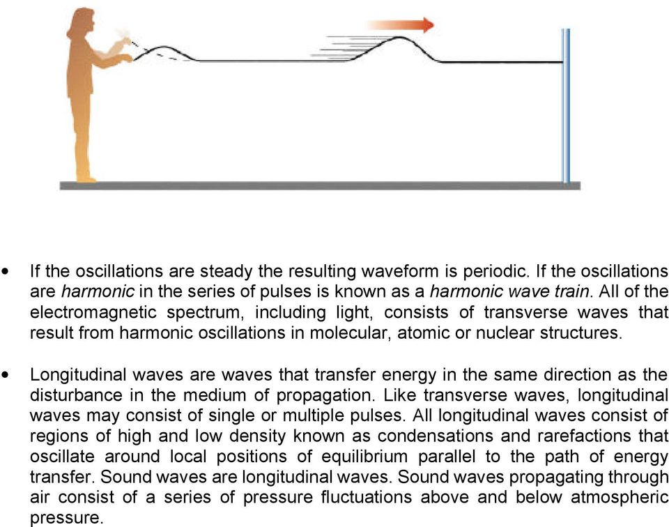 Longitudinal waves are waves that transfer energy in the same direction as the disturbance in the medium of propagation.